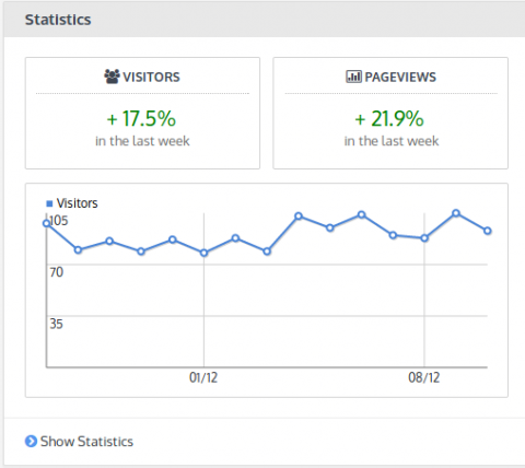 Traffic stats on new Altervista control panel