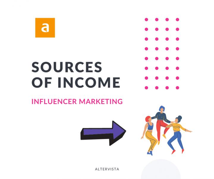 Influencer Marketing as a source of revenue